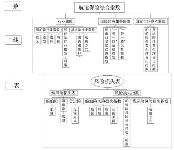 航运指数怎么投资_上海航运指数_航运指数是什么